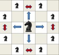 Шахматный филворд «Ход конём»